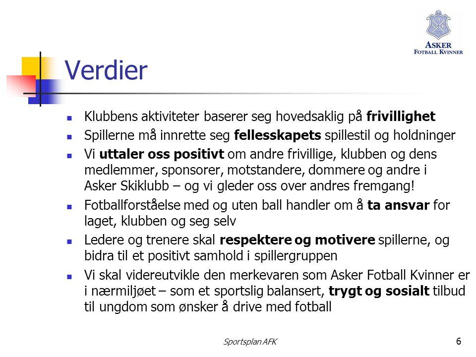 Sportsplan AFK 6 Verdier  Klubbens aktiviteter baserer seg hovedsaklig på frivillighet  Spillerne må innrette seg fellesskapets spillestil og holdni