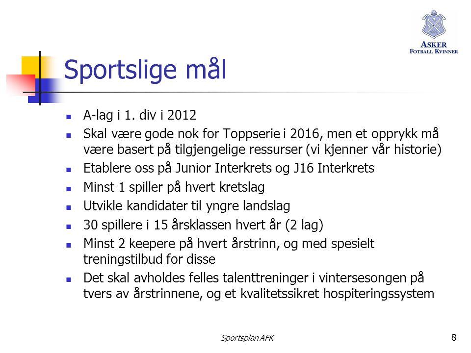 Sportsplan AFK 8 Sportslige mål  A-lag i 1. div i 2012  Skal være gode nok for Toppserie i 2016, men et opprykk må være basert på tilgjengelige ress