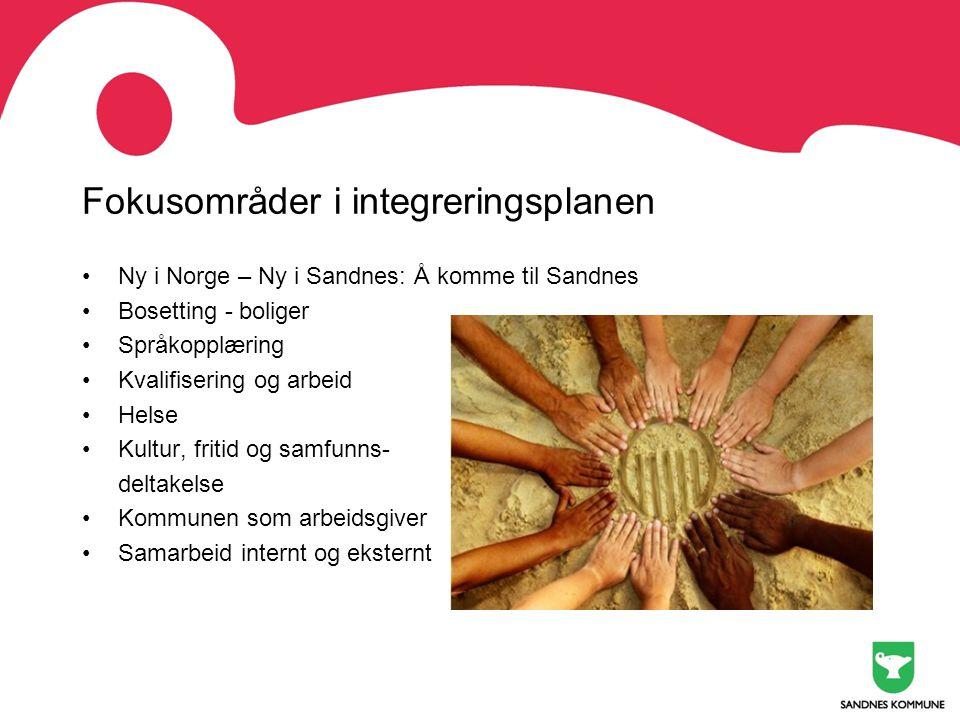 Fokusområder i integreringsplanen •Ny i Norge – Ny i Sandnes: Å komme til Sandnes •Bosetting - boliger •Språkopplæring •Kvalifisering og arbeid •Helse