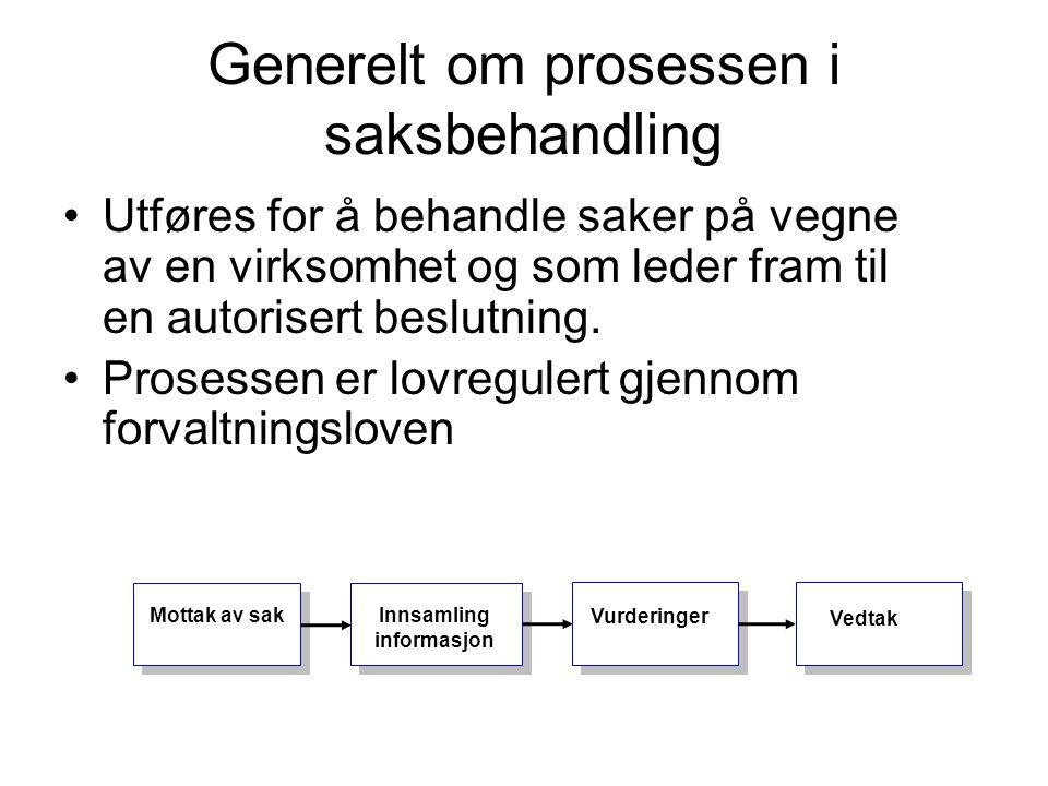 Generelt om prosessen i saksbehandling •Utføres for å behandle saker på vegne av en virksomhet og som leder fram til en autorisert beslutning. •Proses