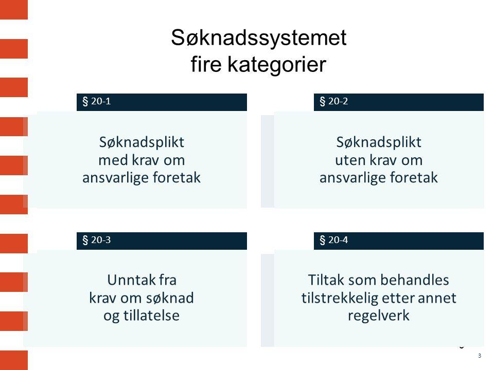 24 Eksisterende og nye fasader Raschs vei 14 FØR ETTER