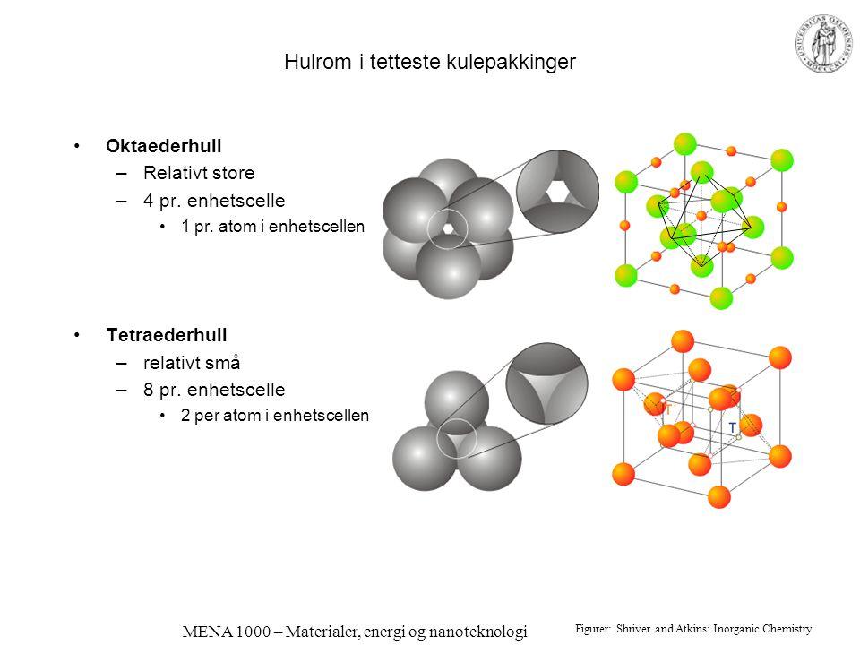 MENA 1000 – Materialer, energi og nanoteknologi Hulrom i tetteste kulepakkinger •Oktaederhull –Relativt store –4 pr. enhetscelle •1 pr. atom i enhetsc