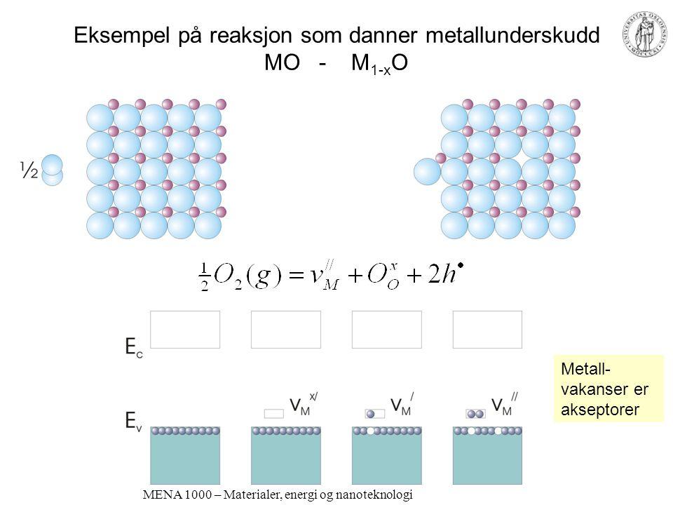MENA 1000 – Materialer, energi og nanoteknologi Eksempel på reaksjon som danner metallunderskudd MO - M 1-x O Metall- vakanser er akseptorer