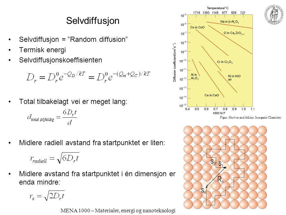 """MENA 1000 – Materialer, energi og nanoteknologi Selvdiffusjon •Selvdiffusjon = """"Random diffusion"""" •Termisk energi •Selvdiffusjonskoeffisienten •Total"""
