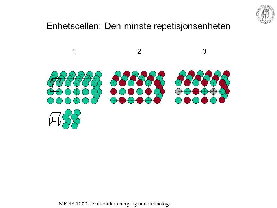 MENA 1000 – Materialer, energi og nanoteknologi Atomet betraktet som en kule •I struktursammenheng kan metallatomer og ioner langt på vei betraktes som kuler •Lavest gitterenergi ofte ved tetteste pakking av atomene/kulene –Metaller: Deling av elektroner –Ioniske stoffer: Elektrostatisk tiltrekning •To måter å få tettest pakking av kuler med lik radius: •ABABABABA….