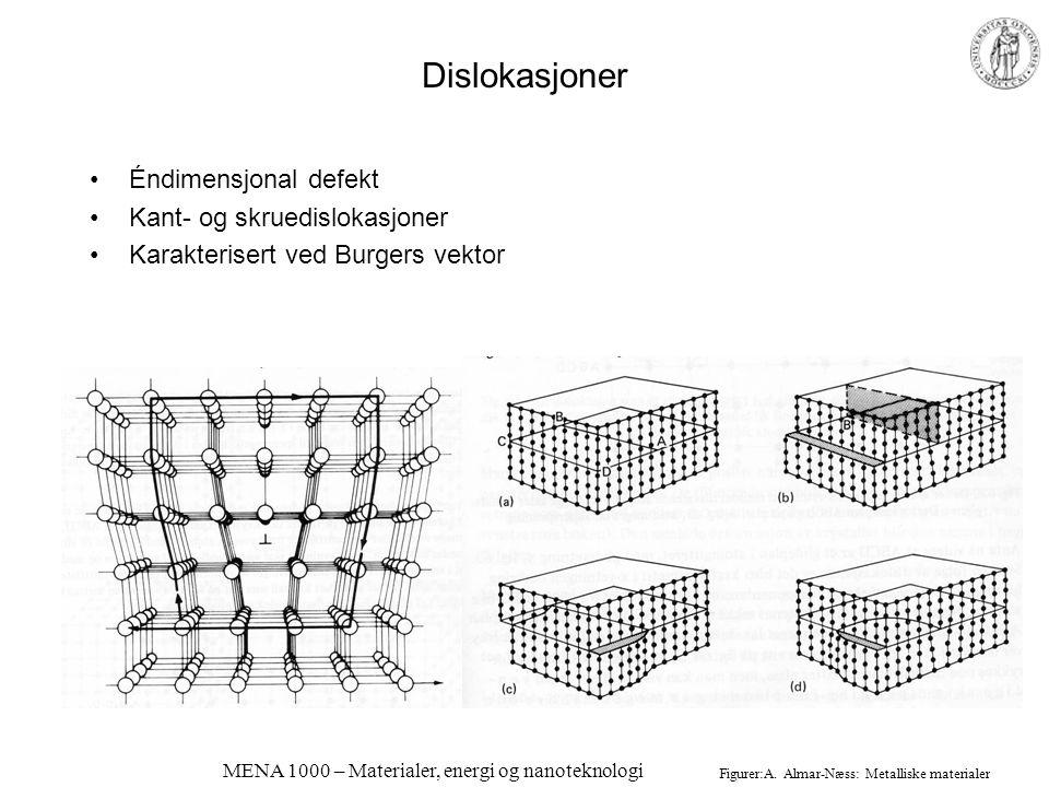 MENA 1000 – Materialer, energi og nanoteknologi Dislokasjoner •Éndimensjonal defekt •Kant- og skruedislokasjoner •Karakterisert ved Burgers vektor Fig