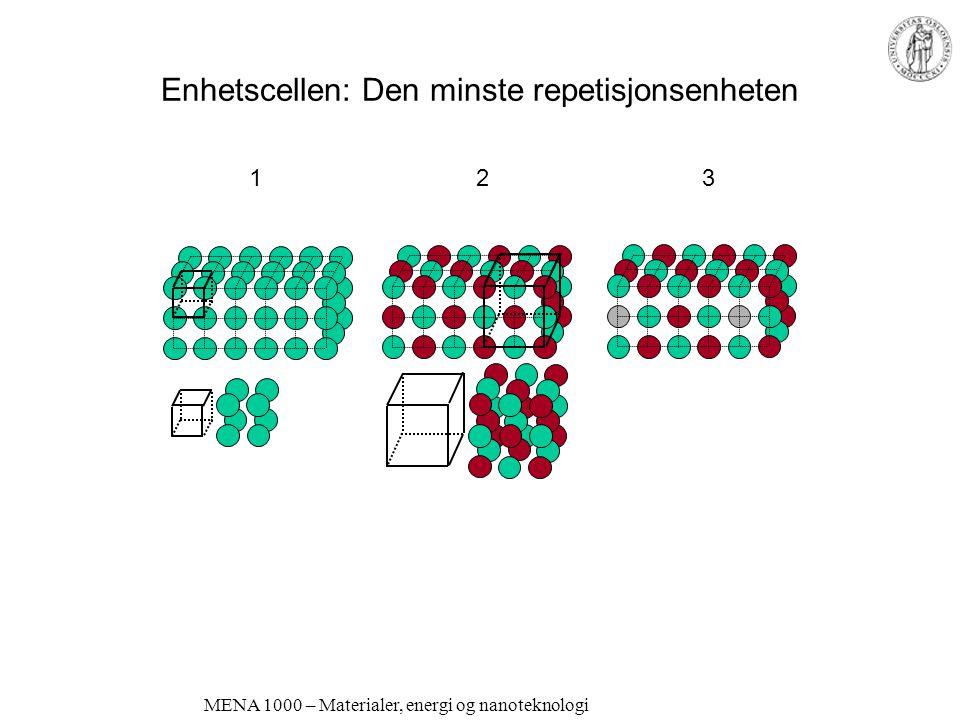 MENA 1000 – Materialer, energi og nanoteknologi Tetteste kulepakking •ABABAB –heksagonal tettpakket –hexagonal close-packed (hcp) •ABCABC –heksagonalt utgangspunkt –men hvis den dreies 45° får vi: –flatesentrert kubisk struktur –face centered cubic (fcc) •Både hcp og fcc representerer tetteste mulige pakking av kuler Figur: Shriver and Atkins: Inorganic Chemistry