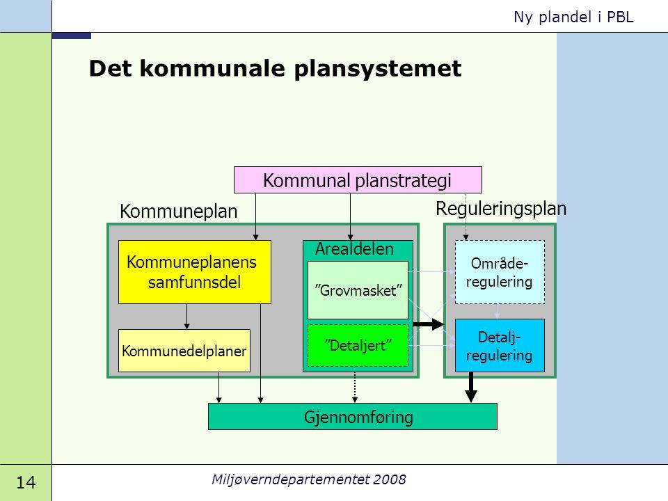 "14 Miljøverndepartementet 2008 Ny plandel i PBL Det kommunale plansystemet Kommunal planstrategi Kommuneplanens samfunnsdel Kommunedelplaner ""Grovmask"