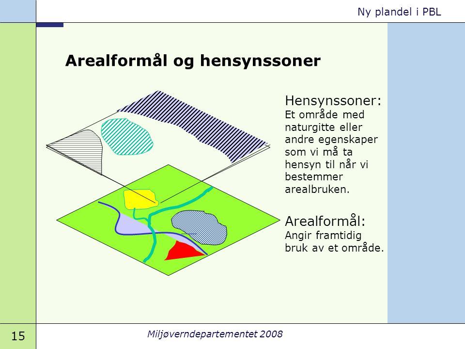 15 Miljøverndepartementet 2008 Ny plandel i PBL Arealformål og hensynssoner Hensynssoner: Et område med naturgitte eller andre egenskaper som vi må ta