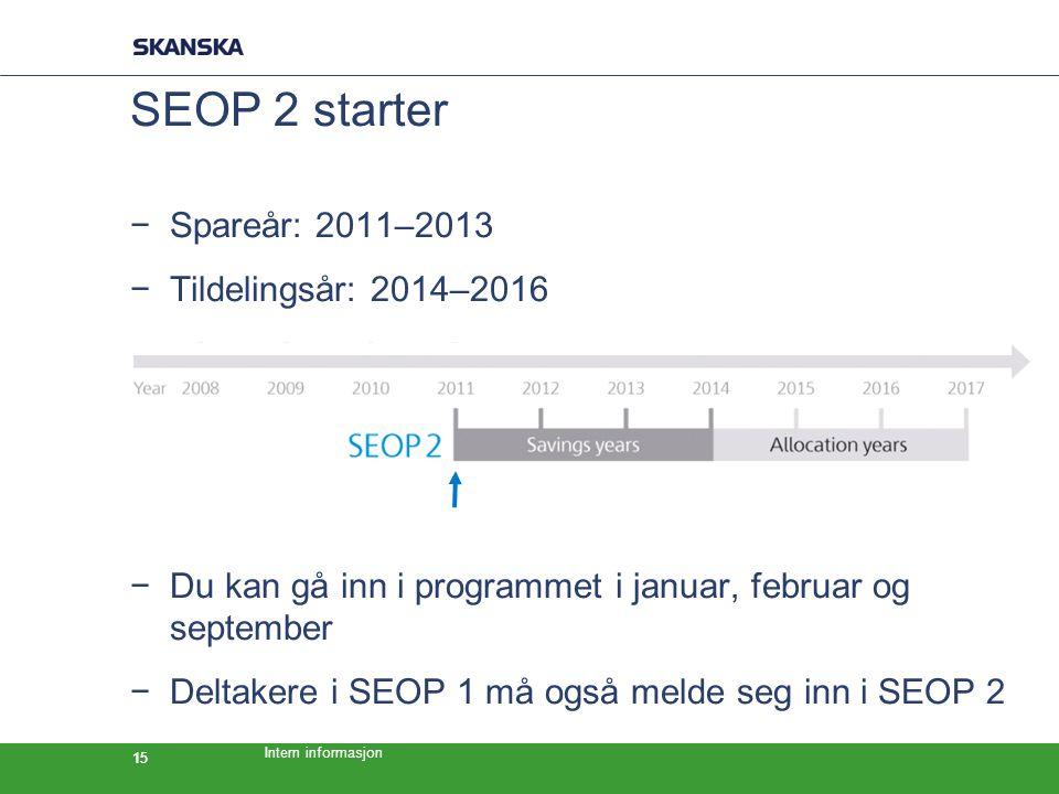 Intern informasjon 15 −Spareår: 2011–2013 −Tildelingsår: 2014–2016 −Du kan gå inn i programmet i januar, februar og september −Deltakere i SEOP 1 må også melde seg inn i SEOP 2 15 SEOP 2 starter