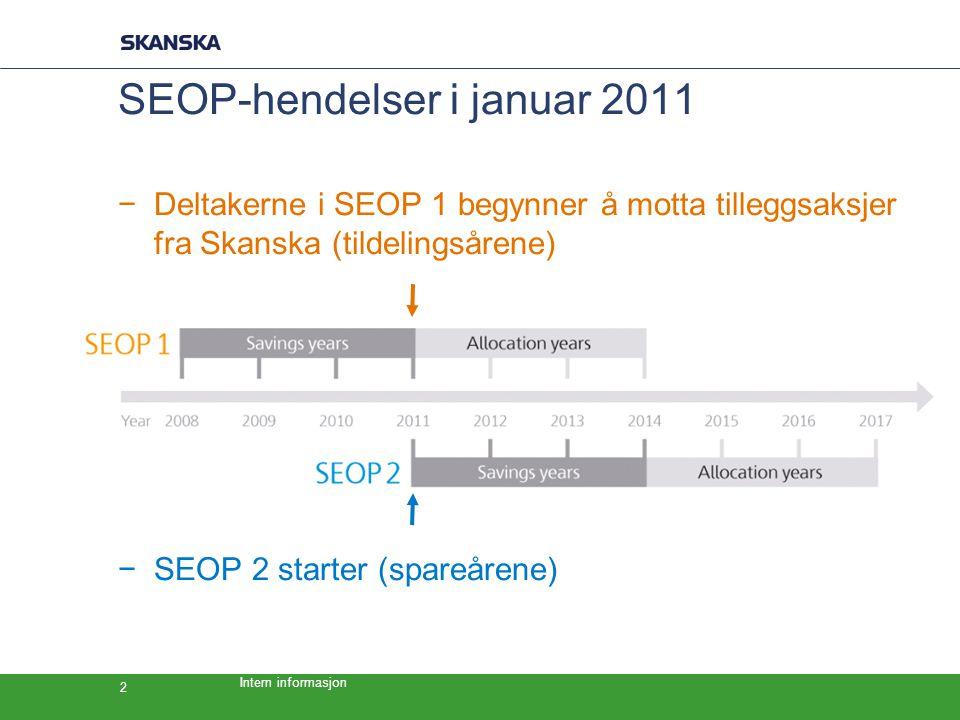 Intern informasjon 2 −Deltakerne i SEOP 1 begynner å motta tilleggsaksjer fra Skanska (tildelingsårene) −SEOP 2 starter (spareårene) SEOP-hendelser i januar 2011
