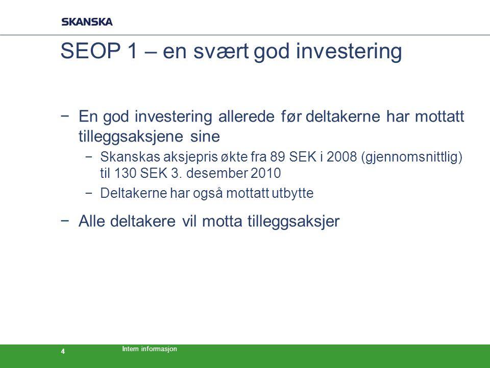 Intern informasjon 44 SEOP 1 – en svært god investering −En god investering allerede før deltakerne har mottatt tilleggsaksjene sine −Skanskas aksjepris økte fra 89 SEK i 2008 (gjennomsnittlig) til 130 SEK 3.