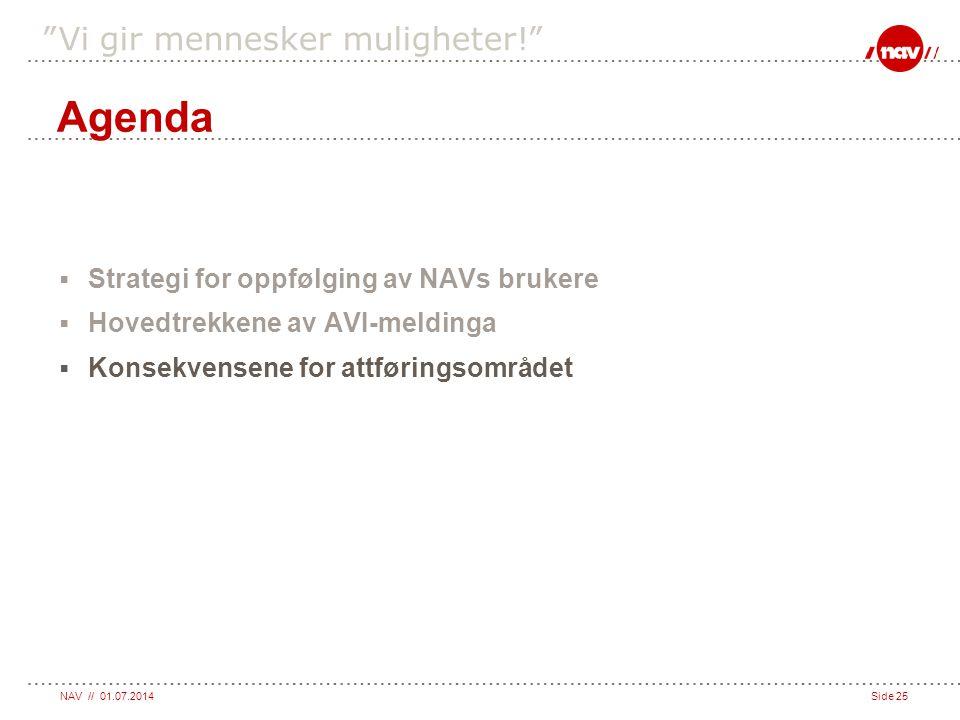 """NAV // 01.07.2014Side 25 """"Vi gir mennesker muligheter!""""  Strategi for oppfølging av NAVs brukere  Hovedtrekkene av AVI-meldinga  Konsekvensene for"""