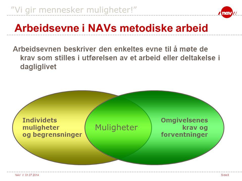 """NAV // 01.07.2014Side 8 """"Vi gir mennesker muligheter!"""" Arbeidsevnen beskriver den enkeltes evne til å møte de krav som stilles i utførelsen av et arbe"""