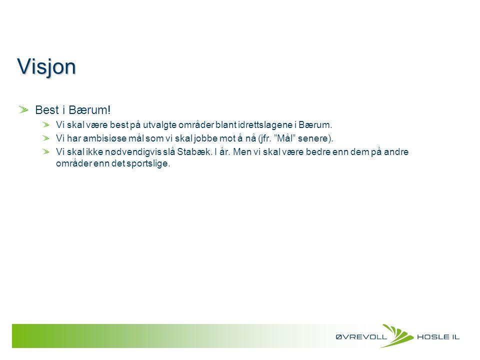 """Visjon Best i Bærum! Vi skal være best på utvalgte områder blant idrettslagene i Bærum. Vi har ambisiøse mål som vi skal jobbe mot å nå (jfr. """"Mål"""" se"""