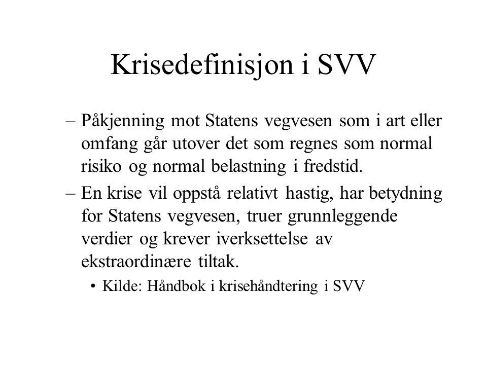 Krisedefinisjon i SVV –Påkjenning mot Statens vegvesen som i art eller omfang går utover det som regnes som normal risiko og normal belastning i freds