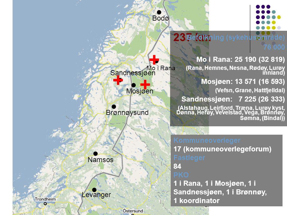 • • • • • • • Bodø Namsos Brønnøysund Sandnessjøen Mosjøen Mo i Rana Levanger + 237 km Befolkning (sykehusområde) 76 000 Mo i Rana: 25 190 (32 819) (R