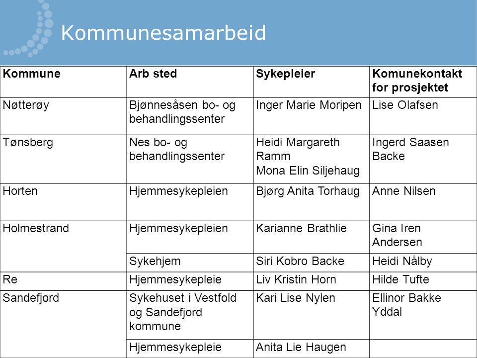 Kommunesamarbeid KommuneArb stedSykepleierKomunekontakt for prosjektet NøtterøyBjønnesåsen bo- og behandlingssenter Inger Marie MoripenLise Olafsen Tø