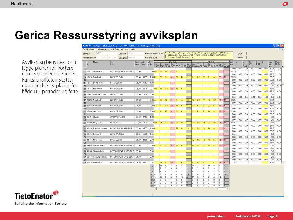 TietoEnator © 2003presentationPage 10 Gerica Ressursstyring avviksplan Avviksplan benyttes for å legge planer for kortere datoavgrensede perioder.