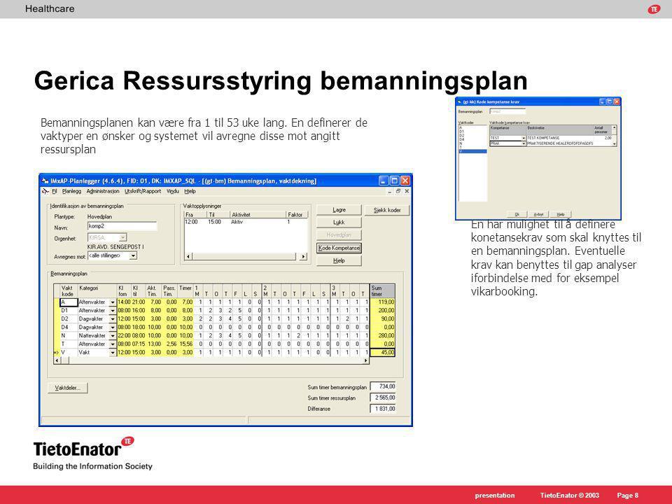 TietoEnator © 2003presentationPage 19 Gerica Ressursstyring Avvik Alle typer avvik registreres i systemet.