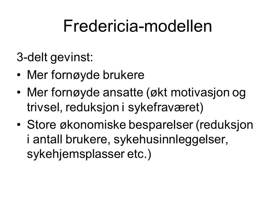 Fredericia-modellen 3-delt gevinst: •Mer fornøyde brukere •Mer fornøyde ansatte (økt motivasjon og trivsel, reduksjon i sykefraværet) •Store økonomisk