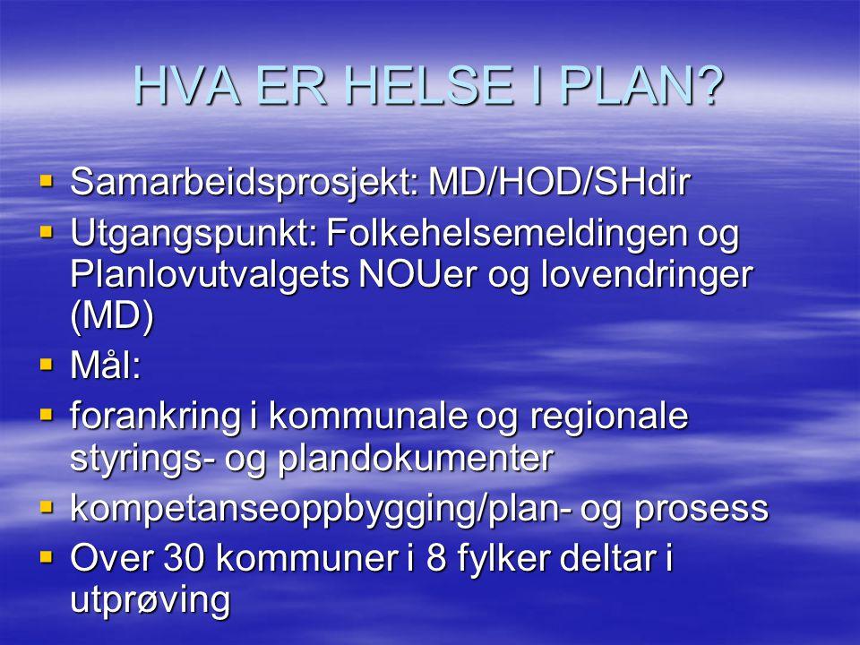 HVA ER HELSE I PLAN?  Samarbeidsprosjekt: MD/HOD/SHdir  Utgangspunkt: Folkehelsemeldingen og Planlovutvalgets NOUer og lovendringer (MD)  Mål:  fo