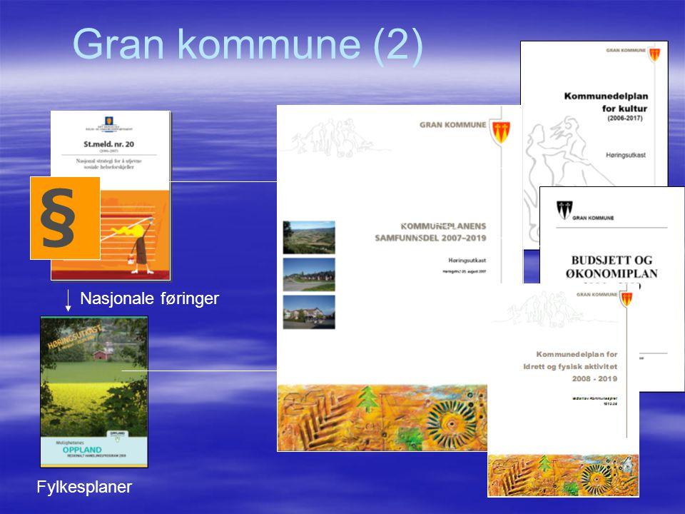 Gran kommune (2) § Nasjonale føringer Fylkesplaner