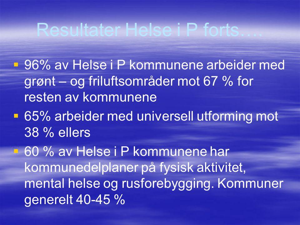 Resultater Helse i P forts….   96% av Helse i P kommunene arbeider med grønt – og friluftsområder mot 67 % for resten av kommunene   65% arbeider