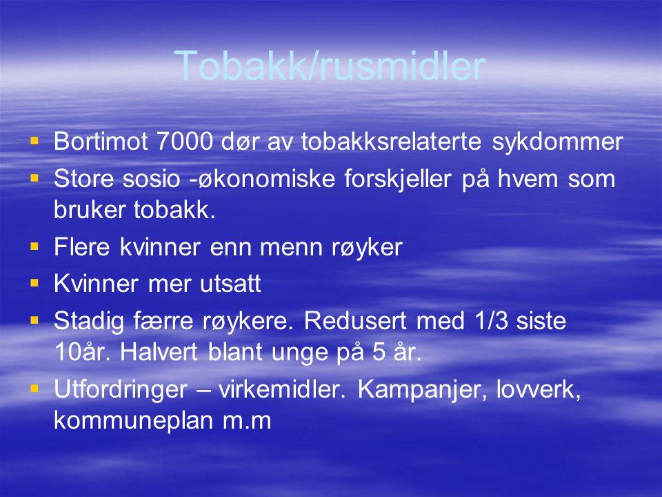 Tobakk/rusmidler   Bortimot 7000 dør av tobakksrelaterte sykdommer   Store sosio -økonomiske forskjeller på hvem som bruker tobakk.   Flere kvin