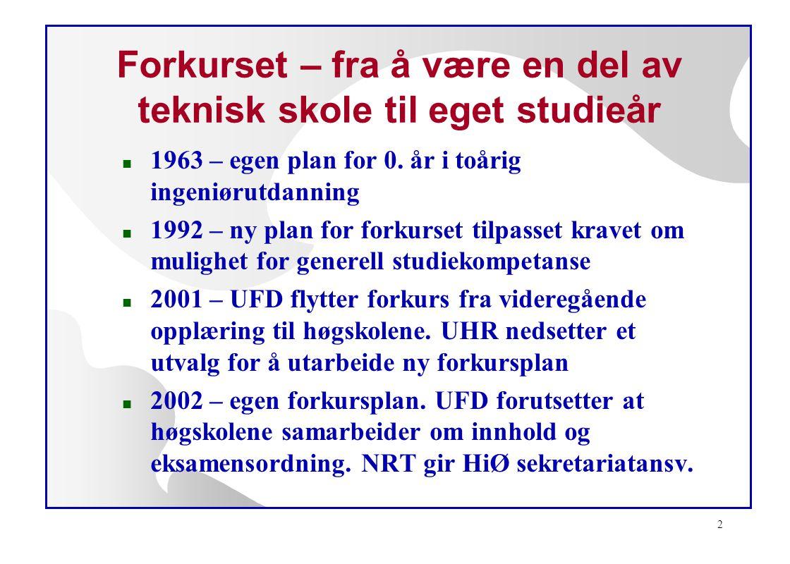 3 Dagens forkursnettverk n Ca.