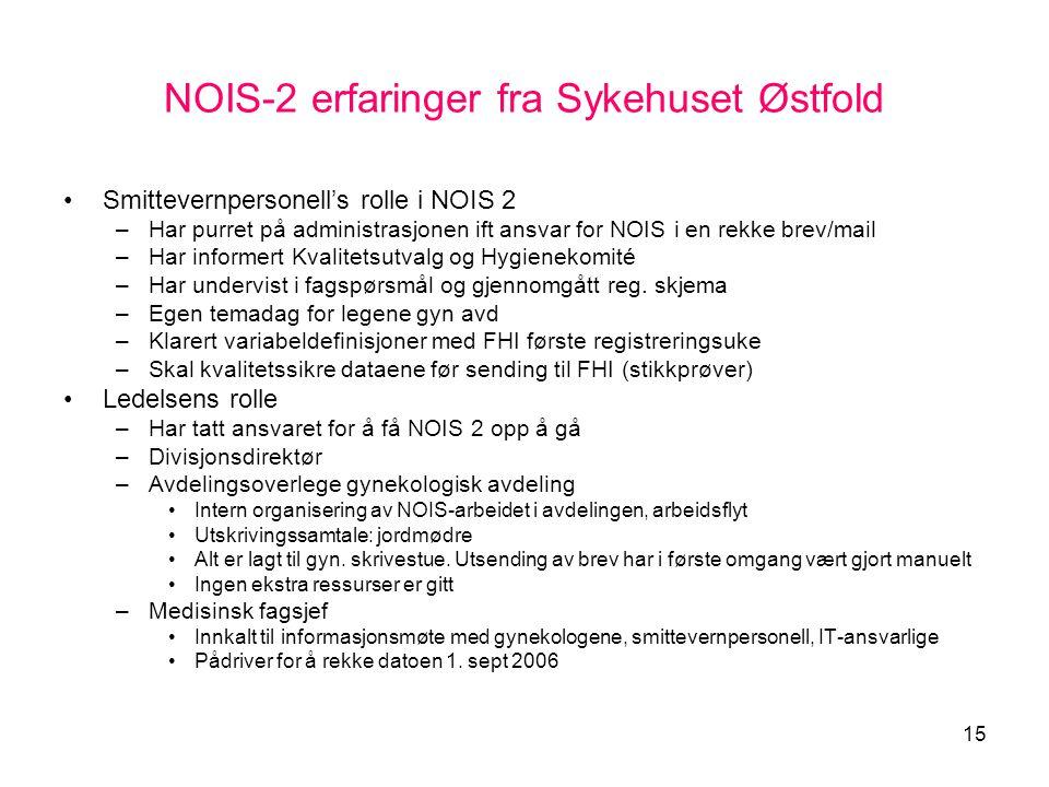 15 NOIS-2 erfaringer fra Sykehuset Østfold •Smittevernpersonell's rolle i NOIS 2 –Har purret på administrasjonen ift ansvar for NOIS i en rekke brev/m