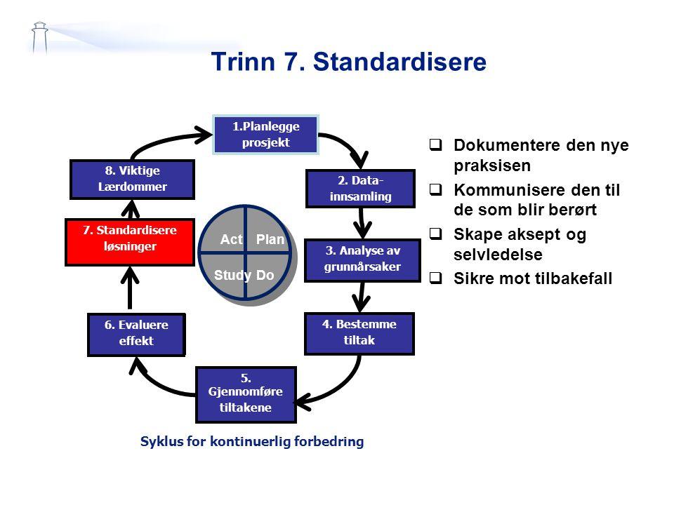 Trinn 7. Standardisere 1.Planlegge prosjekt 2. Data- innsamling 7. Standardisere løsninger 6. Evaluere effekt 5. Gjennomføre tiltakene 3. Analyse av g