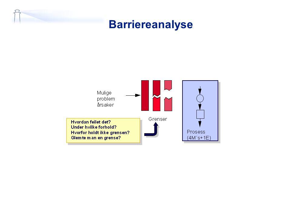 Barriereanalyse