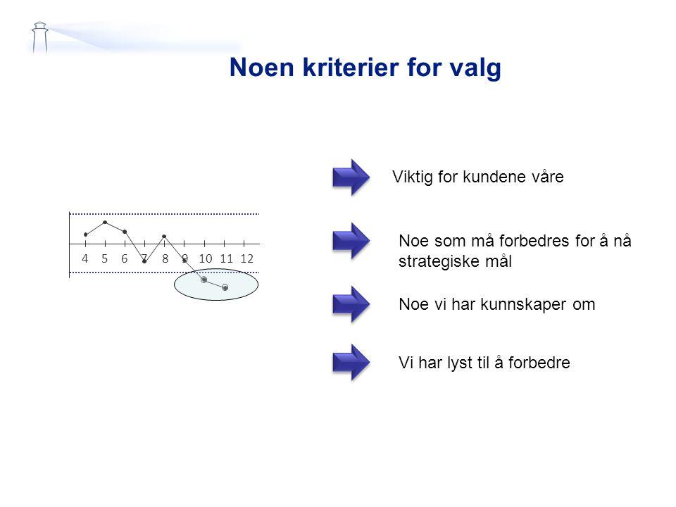 Data Presentasjon: Histogram KF-kurs 2008 Histogram over totalproduskjonen av potegullposer, gruppert pr.