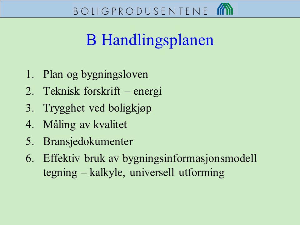 B Handlingsplanen 1.Plan og bygningsloven 2.Teknisk forskrift – energi 3.Trygghet ved boligkjøp 4.Måling av kvalitet 5.Bransjedokumenter 6.Effektiv br