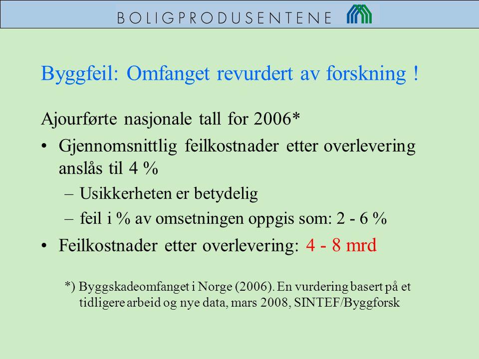 Byggfeil: Omfanget revurdert av forskning ! Ajourførte nasjonale tall for 2006* •Gjennomsnittlig feilkostnader etter overlevering anslås til 4 % –Usik