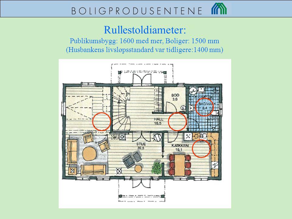 Rullestoldiameter: Publikumsbygg: 1600 med mer, Boliger: 1500 mm (Husbankens livsløpsstandard var tidligere:1400 mm)