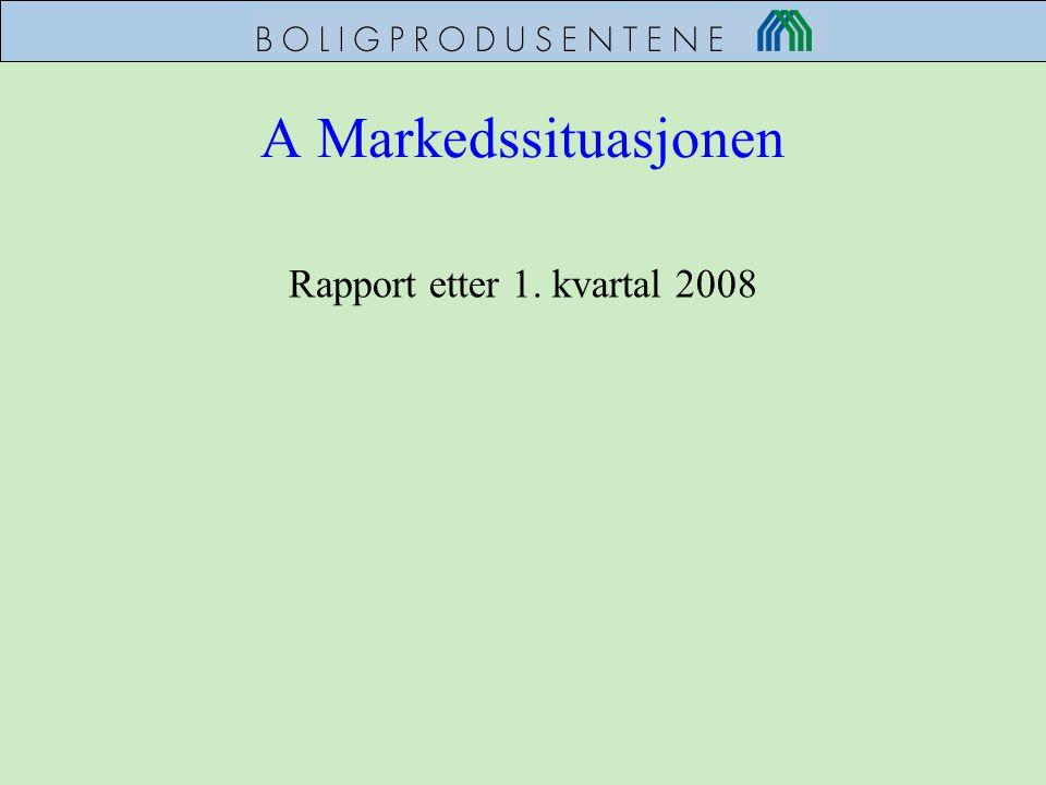 A Markedssituasjonen Rapport etter 1. kvartal 2008