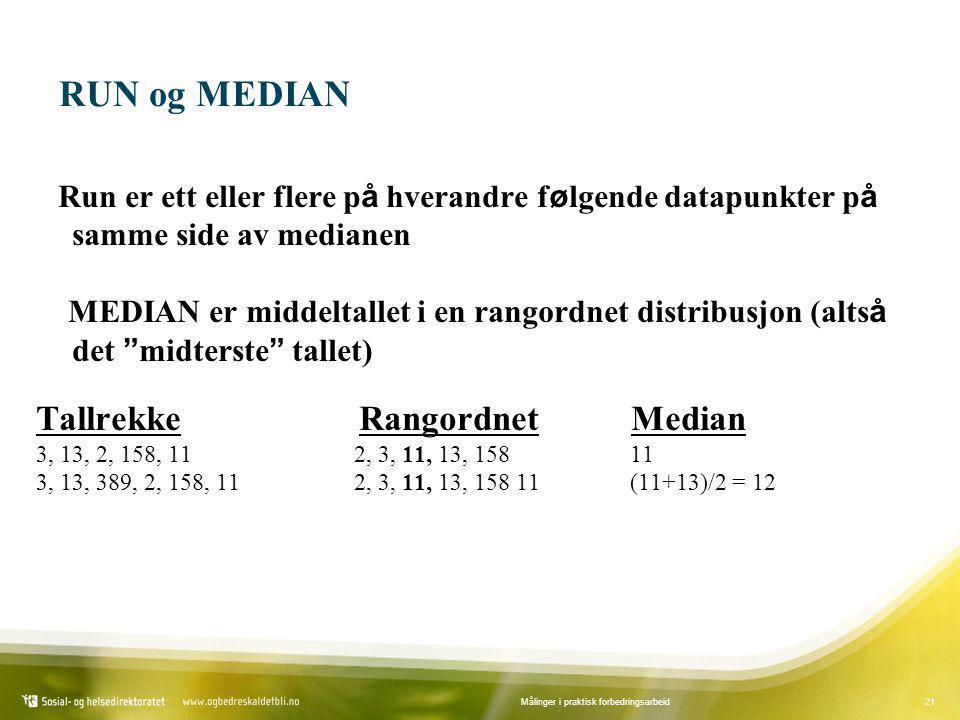 21Målinger i praktisk forbedringsarbeid RUN og MEDIAN Run er ett eller flere p å hverandre f ø lgende datapunkter p å samme side av medianen MEDIAN er