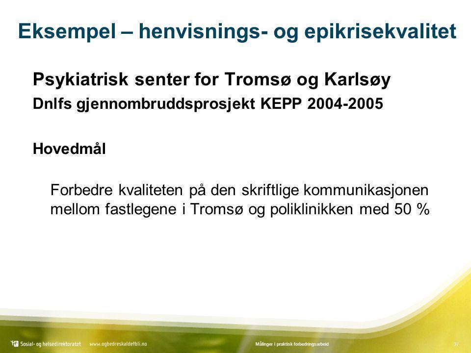 37Målinger i praktisk forbedringsarbeid Psykiatrisk senter for Tromsø og Karlsøy Dnlfs gjennombruddsprosjekt KEPP 2004-2005 Hovedmål Forbedre kvalitet