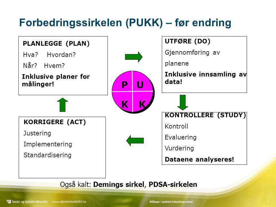 5Målinger i praktisk forbedringsarbeid Forbedringssirkelen (PUKK) – før endring PU KK UTFØRE (DO) Gjennomføring av planene Inklusive innsamling av dat