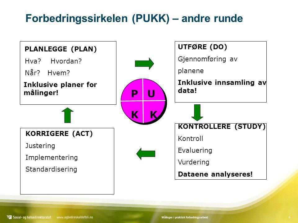8Målinger i praktisk forbedringsarbeid PU KK UTFØRE (DO) Gjennomføring av planene Inklusive innsamling av data! KONTROLLERE (STUDY) Kontroll Evaluerin