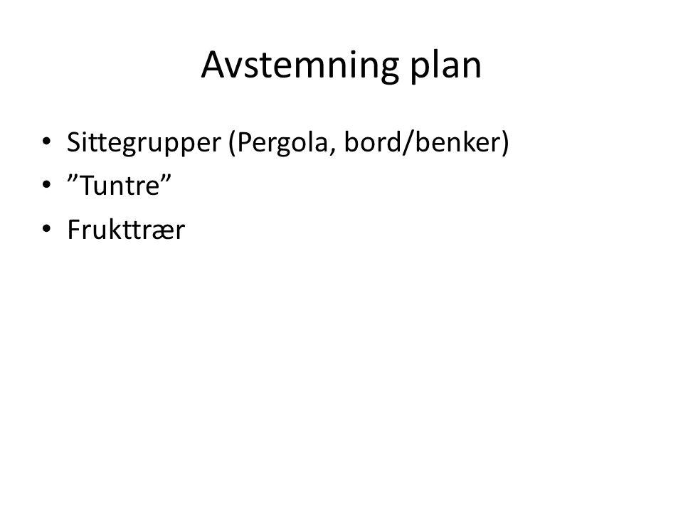 """Avstemning plan • Sittegrupper (Pergola, bord/benker) • """"Tuntre"""" • Frukttrær"""