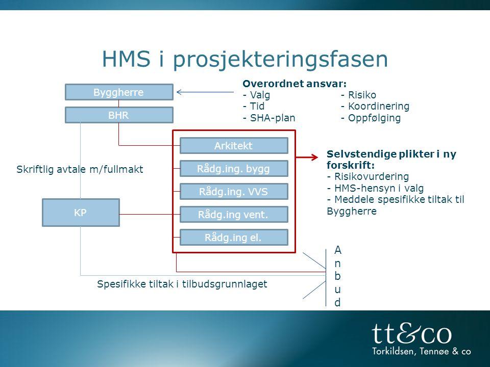 HMS i prosjekteringsfasen Byggherre BHR Arkitekt Rådg.ing.