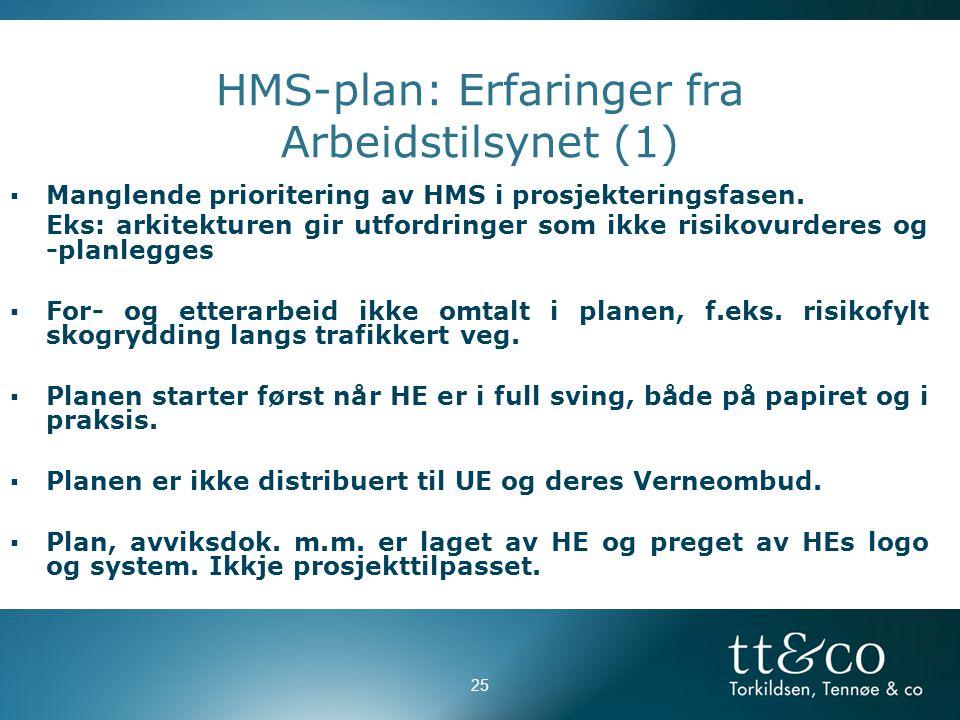 25 HMS-plan: Erfaringer fra Arbeidstilsynet (1) ▪Manglende prioritering av HMS i prosjekteringsfasen.