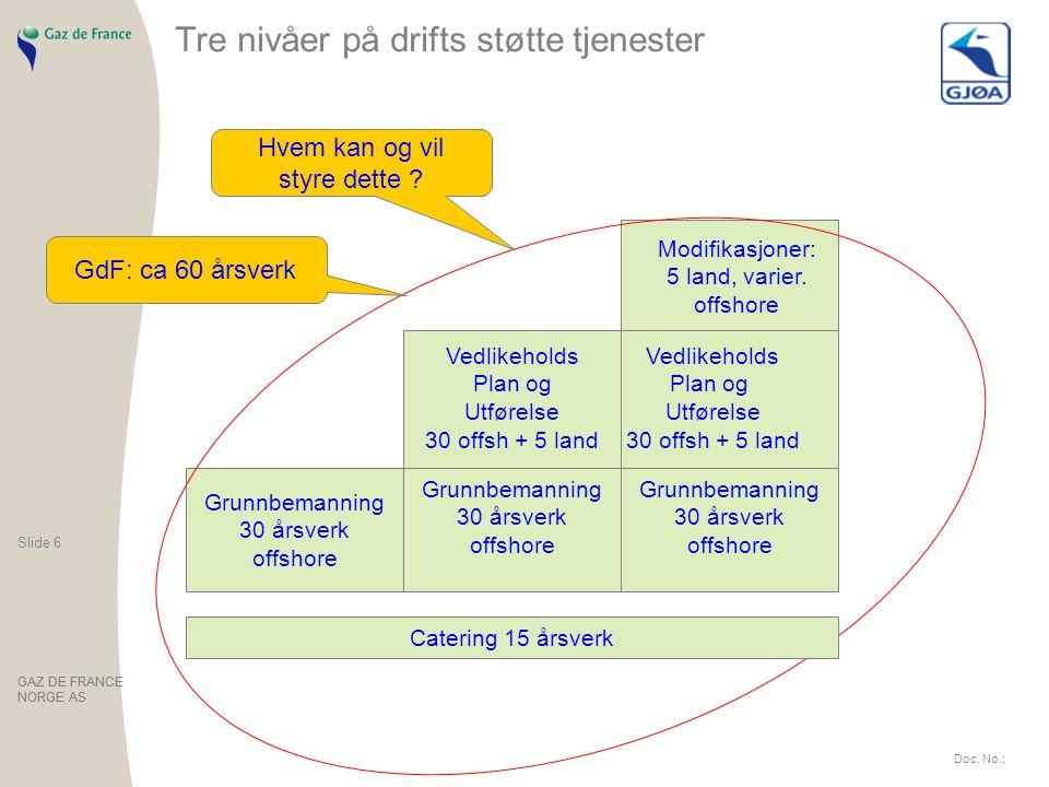 Slide 6 GAZ DE FRANCE NORGE AS Slide 6 GAZ DE FRANCE NORGE AS Doc.