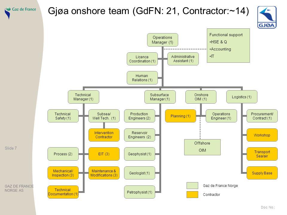 Slide 7 GAZ DE FRANCE NORGE AS Slide 7 GAZ DE FRANCE NORGE AS Doc.