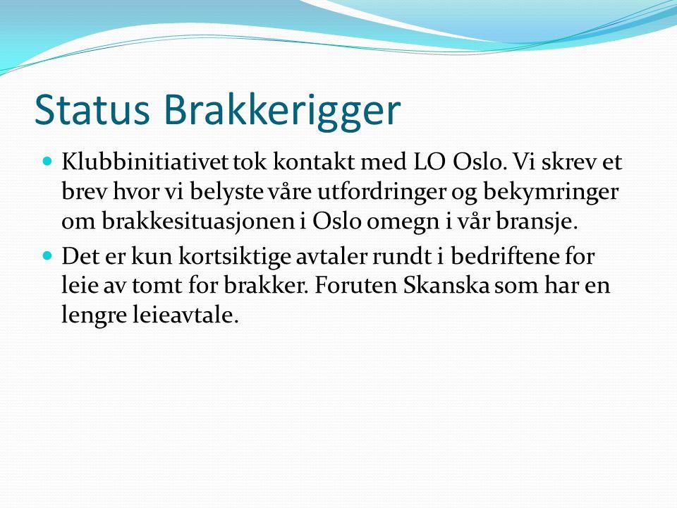 Status Brakkerigger  Klubbinitiativet tok kontakt med LO Oslo. Vi skrev et brev hvor vi belyste våre utfordringer og bekymringer om brakkesituasjonen