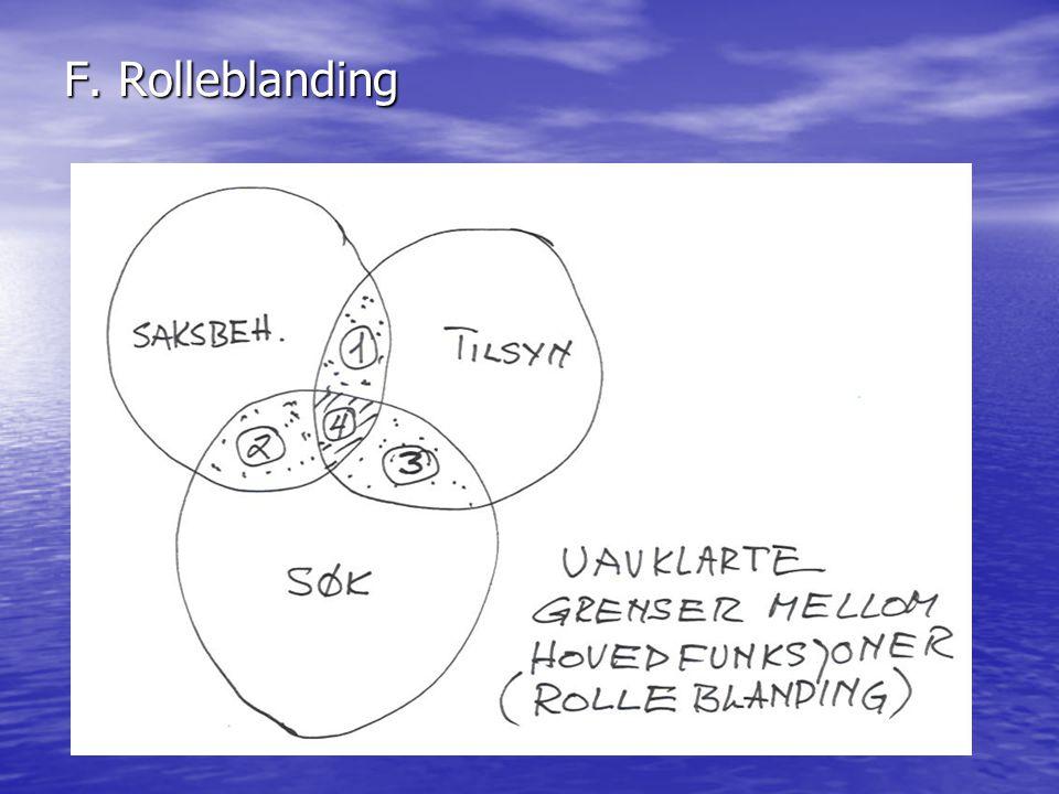 F. Rolleblanding