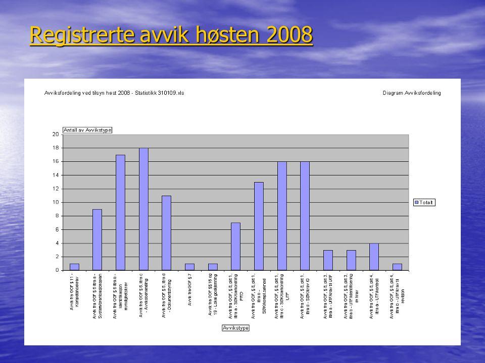 Registrerte avvik høsten 2008 Registrerte avvik høsten 2008